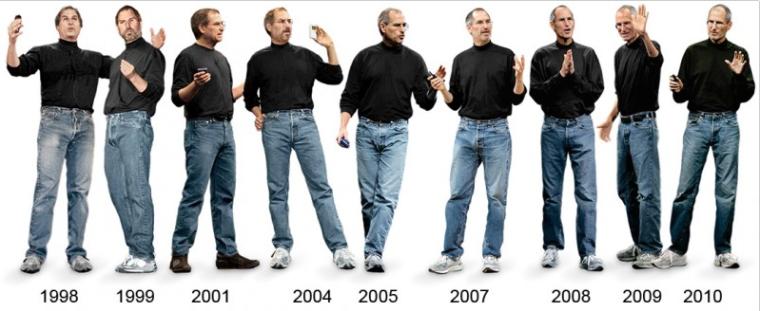 Evolución de Steve Jobs a lo largo del tiempo